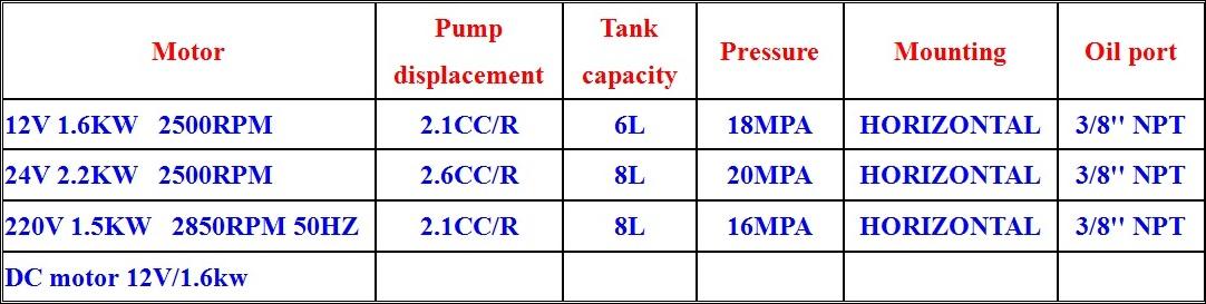 Thông số bộ nguồn thủy lực mini
